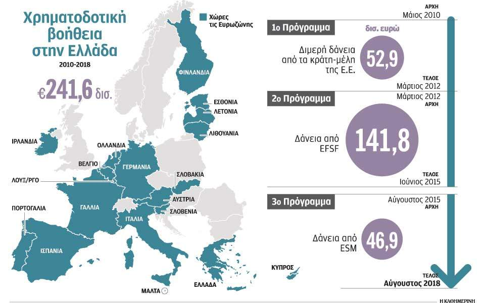 s3_220618_eurogroup
