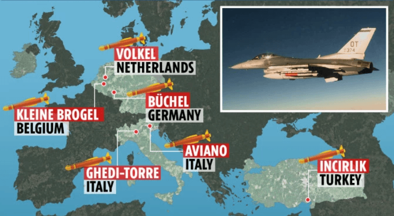US nukes in Europe