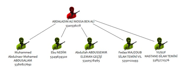 network_libya_jihadists